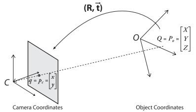 extrinsic_model